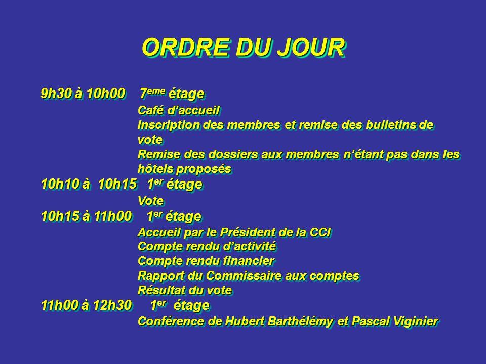 ORDRE DU JOUR 9h30 à 10h00 7 eme étage Café daccueil Inscription des membres et remise des bulletins de vote Remise des dossiers aux membres nétant pa