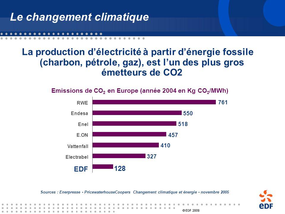 Enjeu écologique : le changement climatique Accélération du changement climatique par la production accrue de gaz à effet de serre Une prise de consci