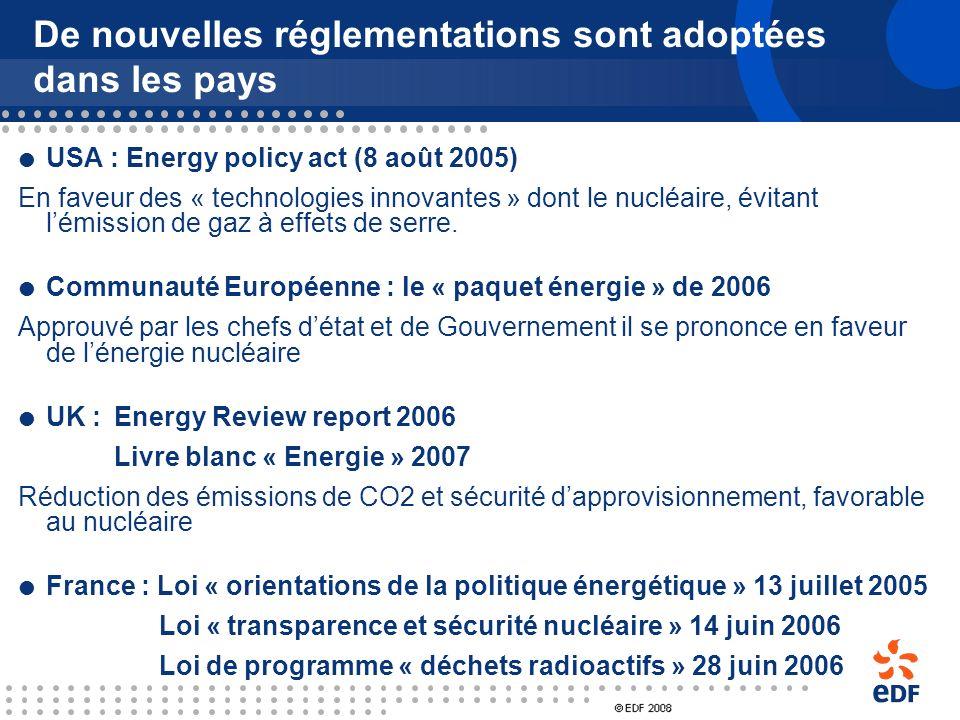 Enjeu économique: dénormes besoins dinvestissements sur la période 2000-2030 660 GW en Europe, soit léquivalent de 6 fois le parc actuel français 850