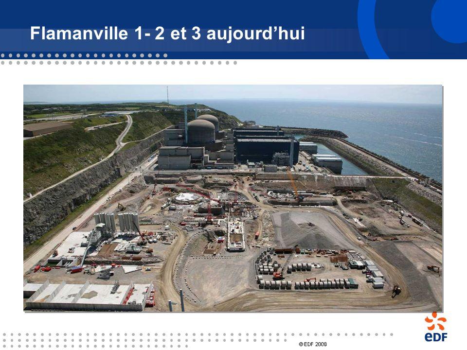 Les atouts de la technologie EPR Génération III – Projet Flamanville 3 Des performances dexploitation en hausse Augmentation de 36% de la production a
