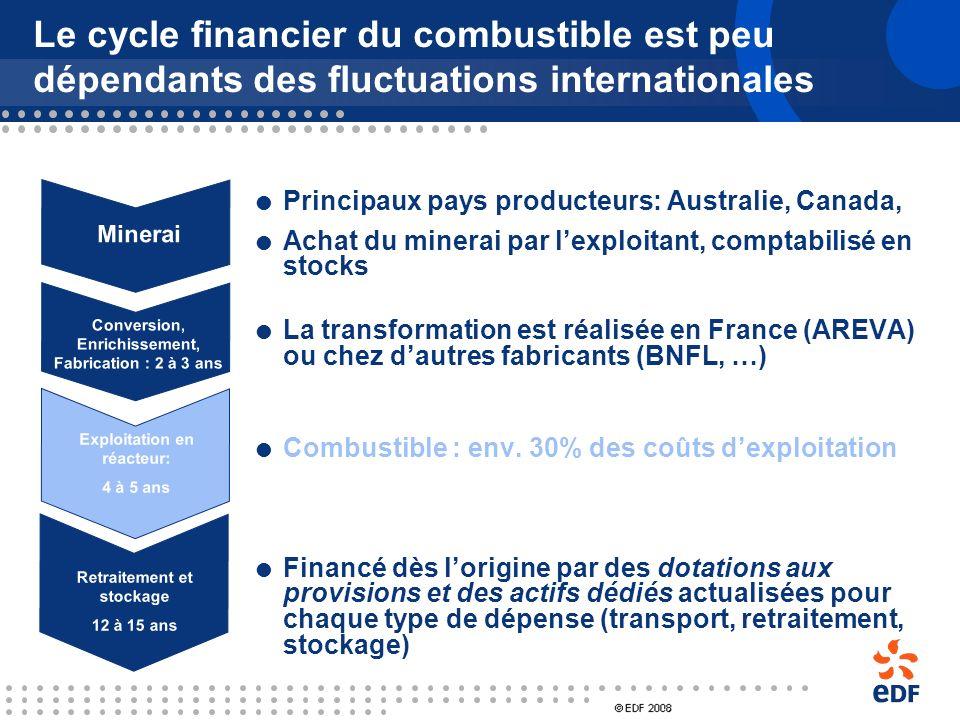 Le nucléaire: un modèle économique unique dans la production délectricité Un investissement important à lorigine (3Md pour une tranche EPR) « Know why