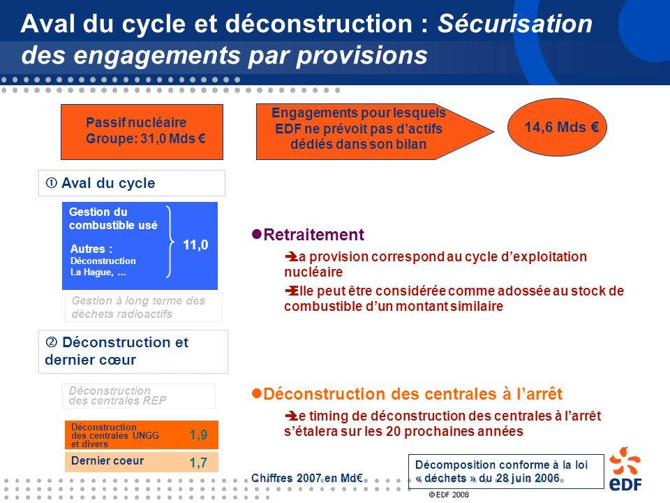 Gestion à long terme des déchets radioactifs Dernier coeur Déconstruction des centrales UNGG et divers Aval du cycle Déconstruction et dernier cœur Ge