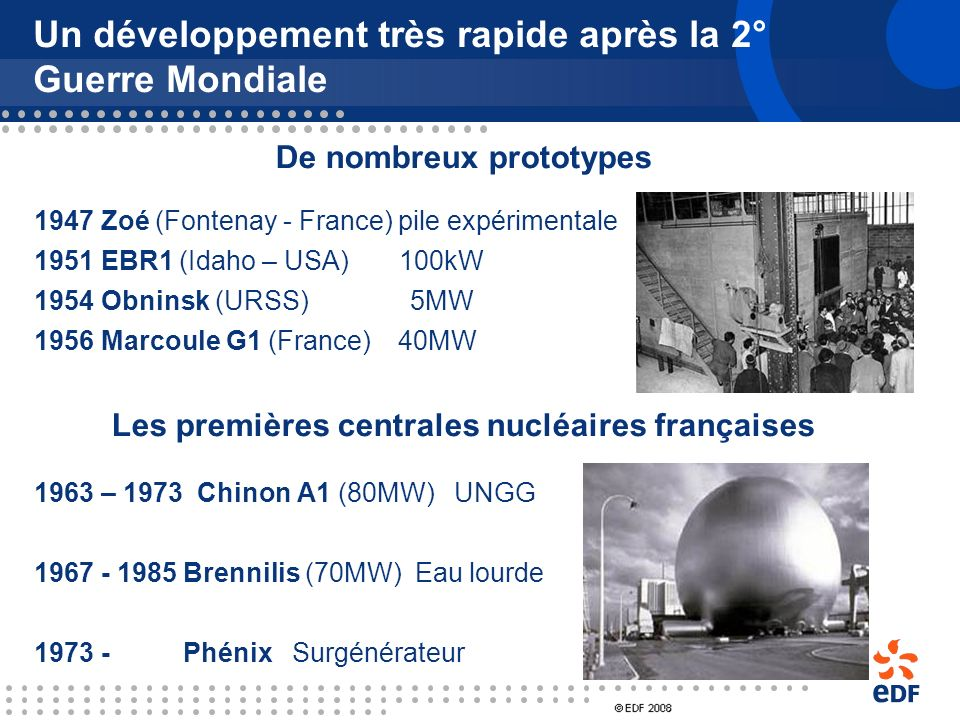 LÉnergie Nucléaire est issue de découvertes récentes 1896 - Henri Becquerel La radioactivité 1905 – Albert Einstein La relativité 1900 / 1940 – Curie,