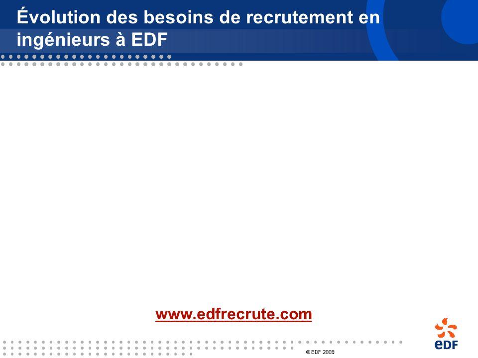 Les Compétences : un défi et une opportunité Dans lindustrie nucléaire française Dans les 10 prochaines années, des départs importants à la retraite d