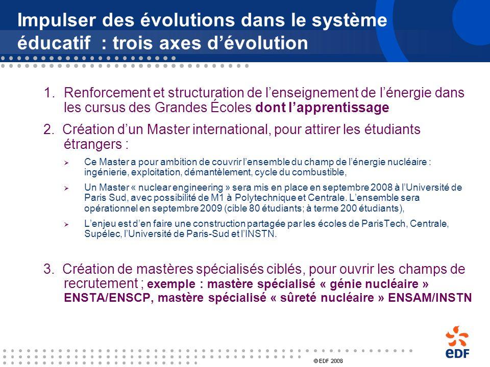Évolution des besoins de recrutement en ingénieurs à EDF www.edfrecrute.com