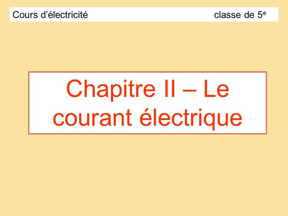 Chapitre II – Le courant électrique Cours délectricitéclasse de 5 e