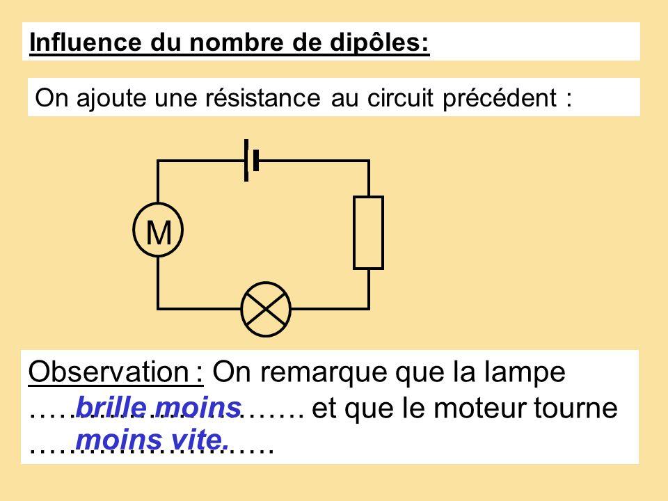 Observations : On remarque que la lampe et le moteur …………………………………………………… quelque soit lordre du branchement. fonctionnent de la même façon