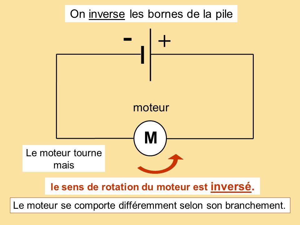 Sens de rotation du moteur + - M Le moteur tourne
