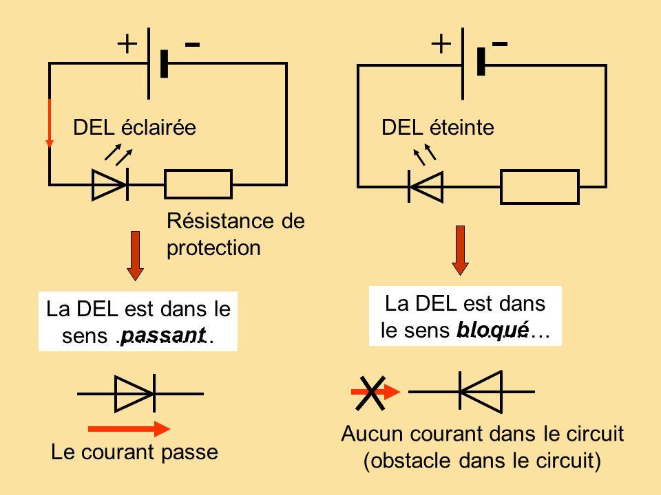 II. Utilisation dune DEL Son aspect Son symbole Certaines diodes peuvent émettre de la lumière, ce sont des DEL (diodes électroluminescentes) 1) Quels