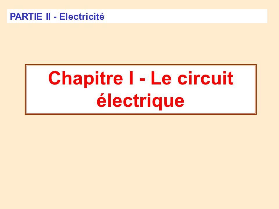 Chapitre I - Le circuit électrique PARTIE II - Electricité