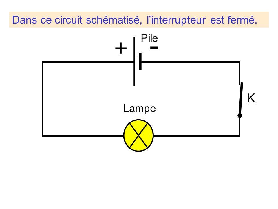 - Lampe Pile + K Dans ce circuit schématisé, linterrupteur est fermé.