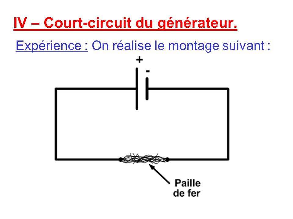 IV – Court-circuit du générateur. Expérience : On réalise le montage suivant :