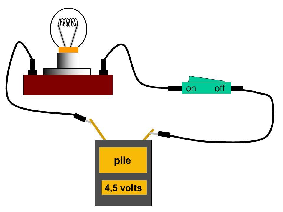 Observation : Lorsque lon ferme le circuit, la paille de fer brûle.