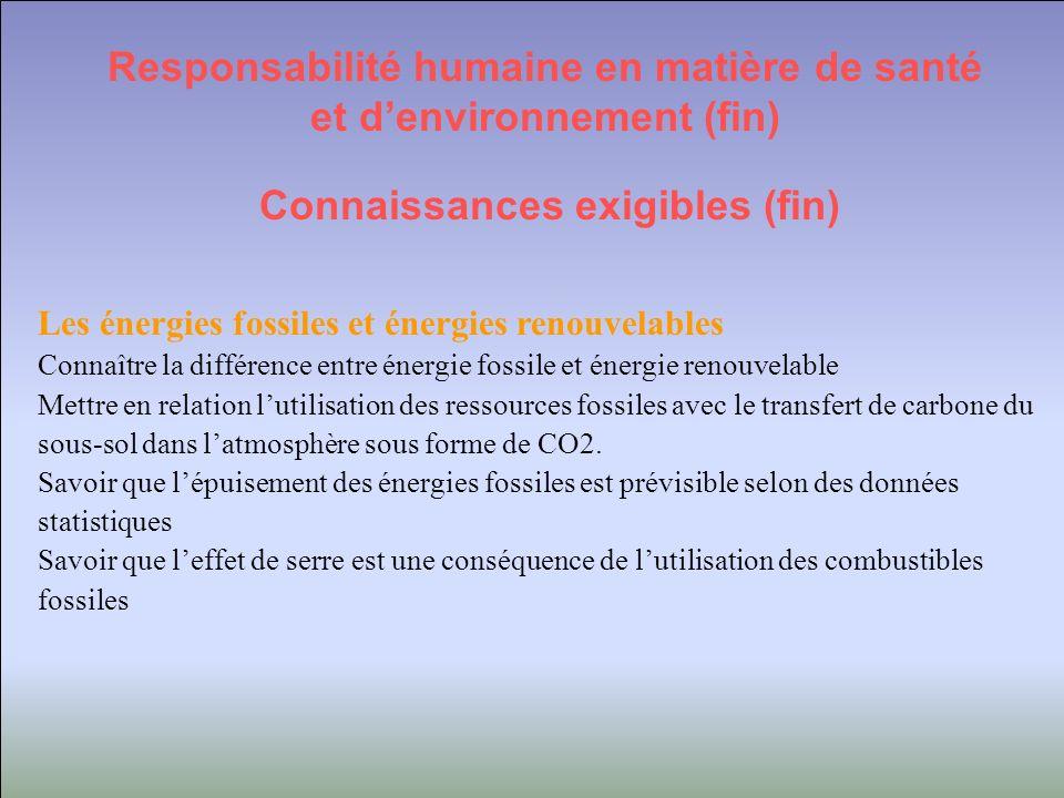 Connaissances exigibles (fin) Les énergies fossiles et énergies renouvelables Connaître la différence entre énergie fossile et énergie renouvelable Me