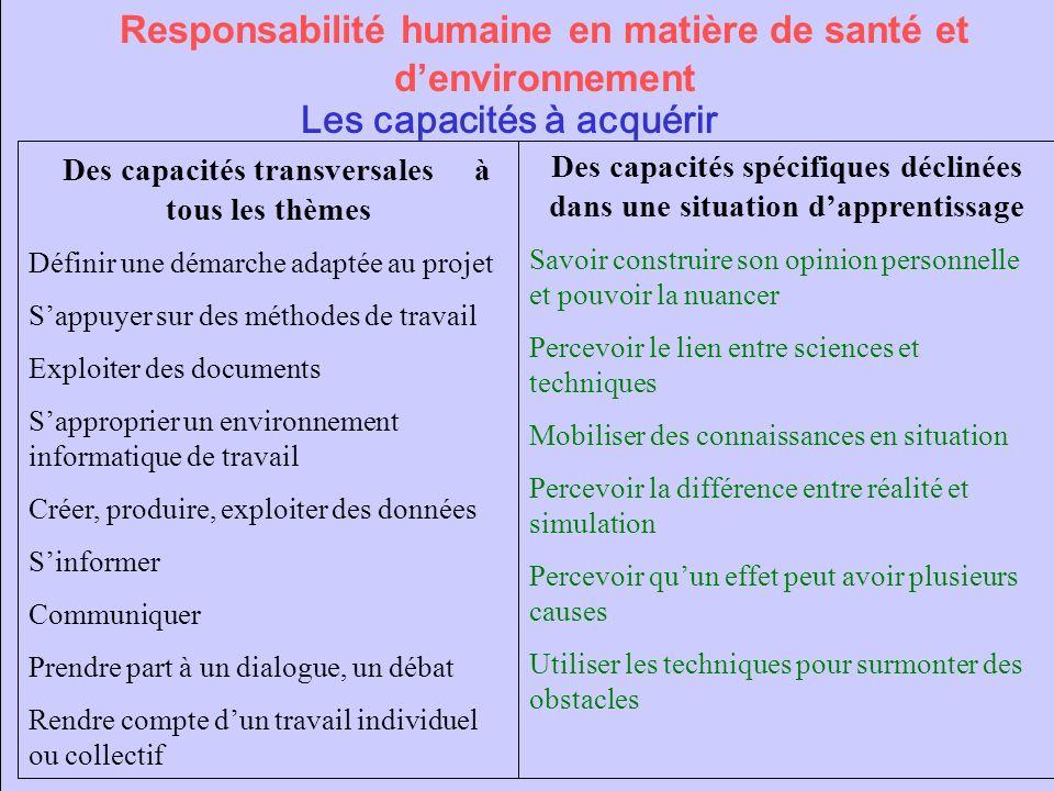Responsabilité humaine en matière de santé et denvironnement Les capacités à acquérir Des capacités transversales à tous les thèmes Définir une démarc
