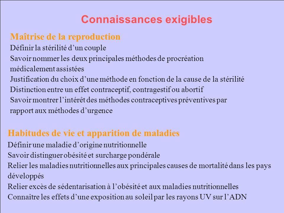 Connaissances exigibles Maîtrise de la reproduction Définir la stérilité dun couple Savoir nommer les deux principales méthodes de procréation médical