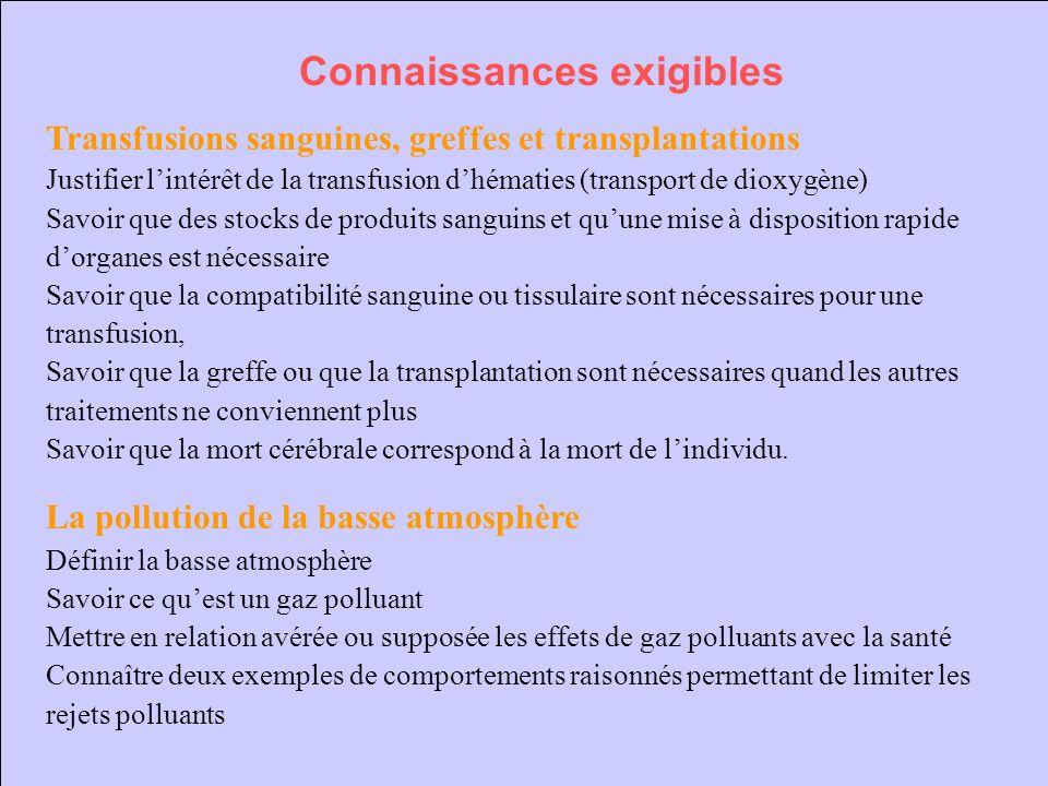 Connaissances exigibles Transfusions sanguines, greffes et transplantations Justifier lintérêt de la transfusion dhématies (transport de dioxygène) Sa