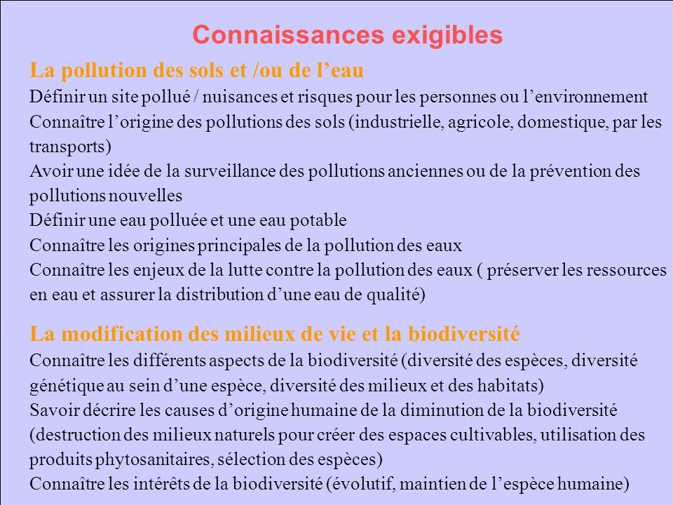 Connaissances exigibles La pollution des sols et /ou de leau Définir un site pollué / nuisances et risques pour les personnes ou lenvironnement Connaî