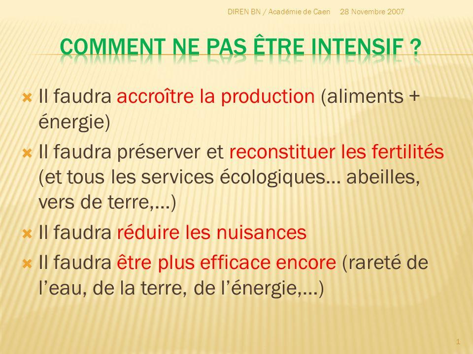 Prospective « Agriculture 2013 » (18 Sept 07) Crédit Agricole + Groupama « Croissance, environnement, biocarburants, négociations commerciales: un contexte déterminant pour repenser la PAC » Marion Guillou.