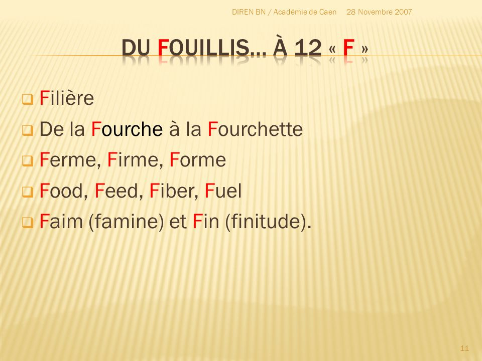 Filière De la Fourche à la Fourchette Ferme, Firme, Forme Food, Feed, Fiber, Fuel Faim (famine) et Fin (finitude). 28 Novembre 2007DIREN BN / Académie