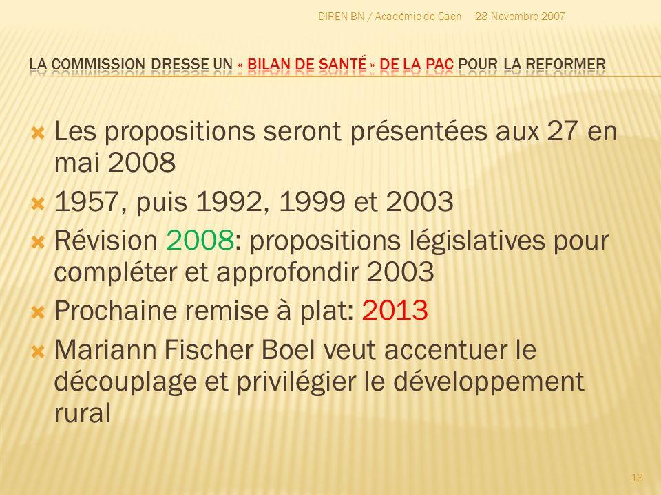 Les propositions seront présentées aux 27 en mai 2008 1957, puis 1992, 1999 et 2003 Révision 2008: propositions législatives pour compléter et approfo