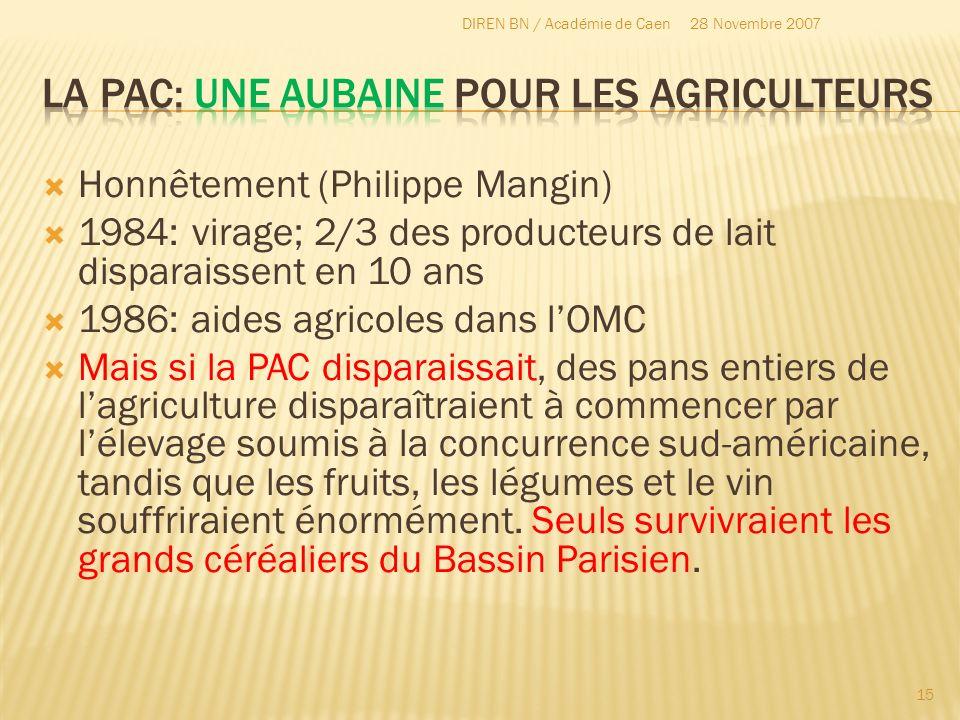 Honnêtement (Philippe Mangin) 1984: virage; 2/3 des producteurs de lait disparaissent en 10 ans 1986: aides agricoles dans lOMC Mais si la PAC dispara