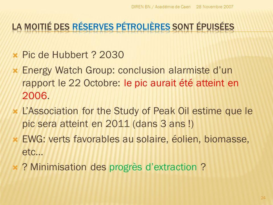 Pic de Hubbert ? 2030 Energy Watch Group: conclusion alarmiste dun rapport le 22 Octobre: le pic aurait été atteint en 2006. LAssociation for the Stud