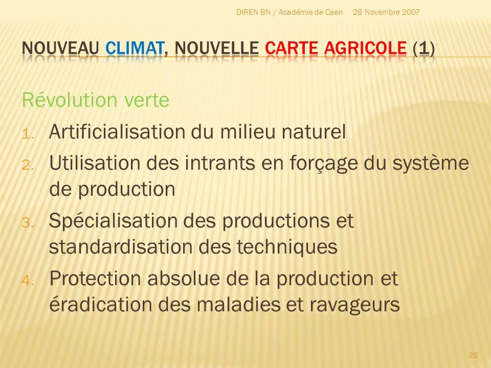 Révolution verte 1. Artificialisation du milieu naturel 2. Utilisation des intrants en forçage du système de production 3. Spécialisation des producti
