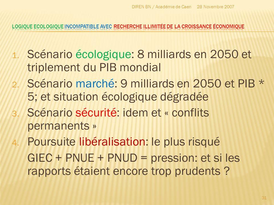 1. Scénario écologique: 8 milliards en 2050 et triplement du PIB mondial 2. Scénario marché: 9 milliards en 2050 et PIB * 5; et situation écologique d