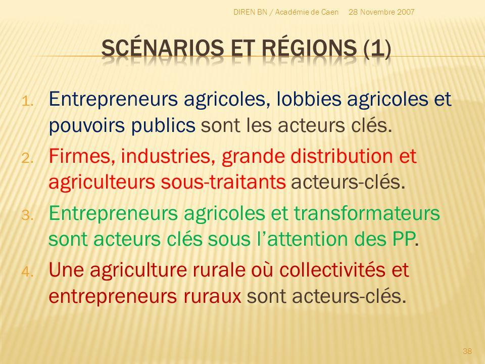 1. Entrepreneurs agricoles, lobbies agricoles et pouvoirs publics sont les acteurs clés. 2. Firmes, industries, grande distribution et agriculteurs so