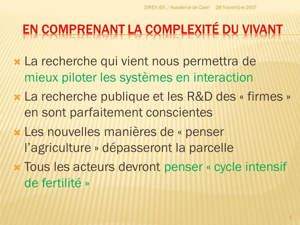 Lagriculture en général sera sollicitée pour beaucoup plus que la « production » de produits agricoles.