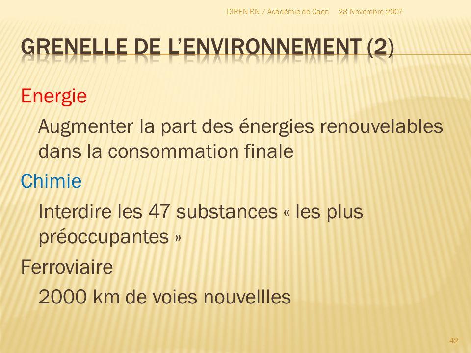 Energie Augmenter la part des énergies renouvelables dans la consommation finale Chimie Interdire les 47 substances « les plus préoccupantes » Ferrovi