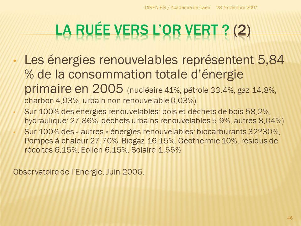 Les énergies renouvelables représentent 5,84 % de la consommation totale dénergie primaire en 2005 (nucléaire 41%, pétrole 33,4%, gaz 14,8%, charbon 4