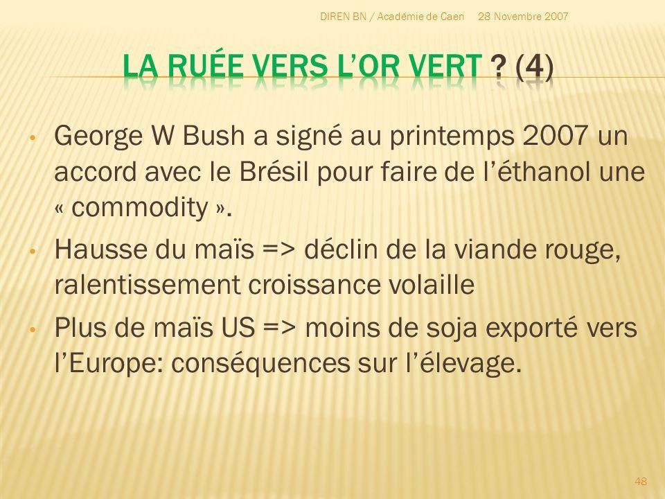 George W Bush a signé au printemps 2007 un accord avec le Brésil pour faire de léthanol une « commodity ». Hausse du maïs => déclin de la viande rouge
