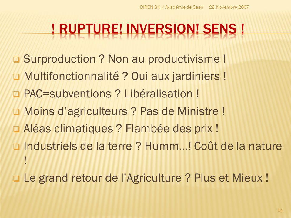 Surproduction ? Non au productivisme ! Multifonctionnalité ? Oui aux jardiniers ! PAC=subventions ? Libéralisation ! Moins dagriculteurs ? Pas de Mini