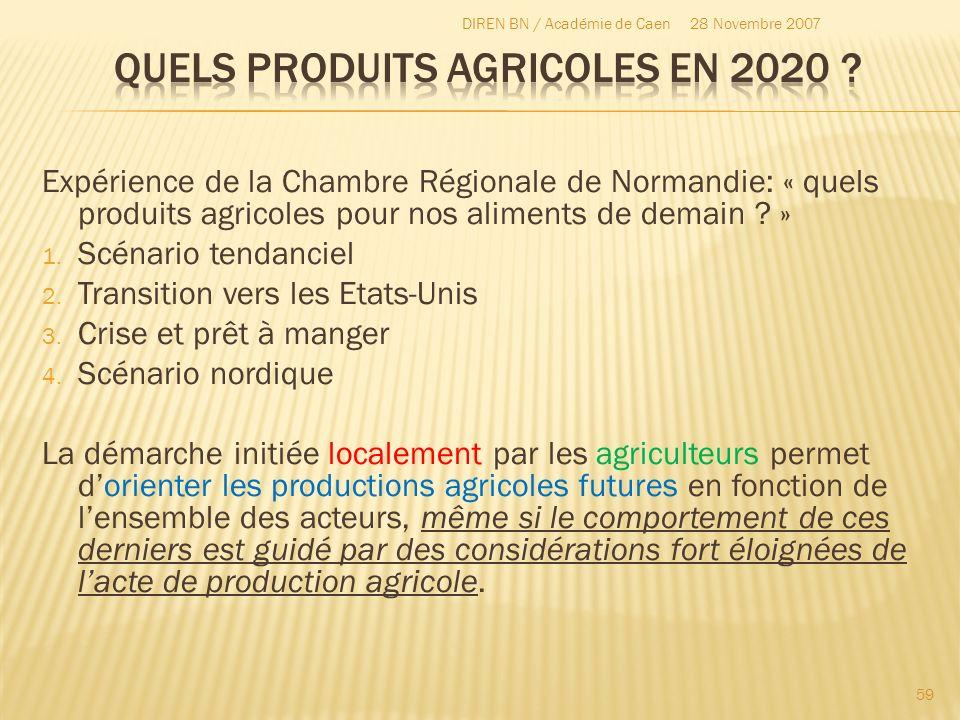 Expérience de la Chambre Régionale de Normandie: « quels produits agricoles pour nos aliments de demain ? » 1. Scénario tendanciel 2. Transition vers