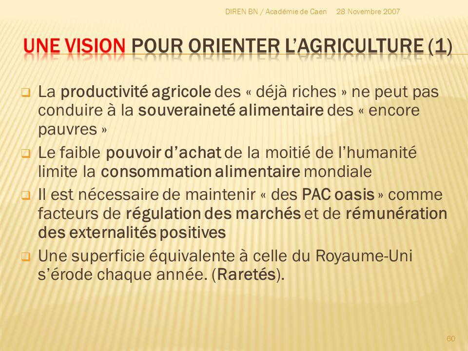 La productivité agricole des « déjà riches » ne peut pas conduire à la souveraineté alimentaire des « encore pauvres » Le faible pouvoir dachat de la