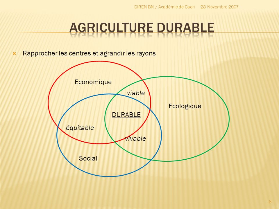 Eco-intensive 28 Novembre 2007DIREN BN / Académie de Caen 9 Agriculture durable