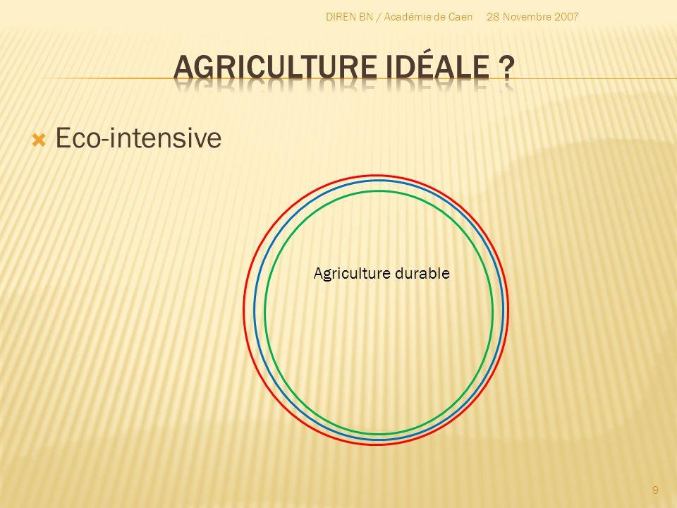 Agriculture: Nature .Alimentation . Santé . Energie .