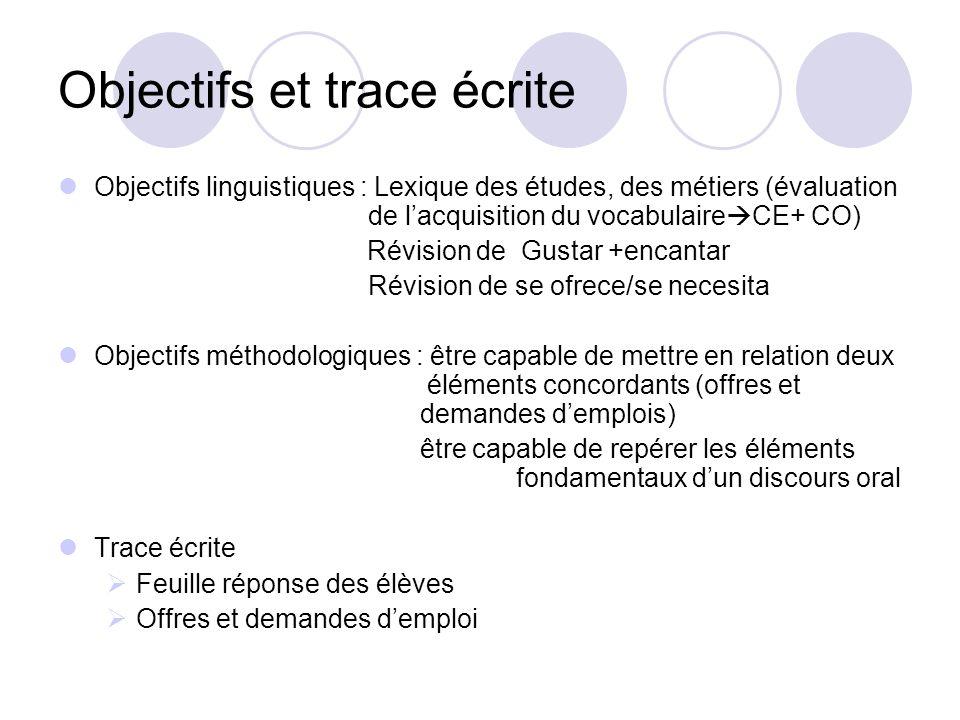 Objectifs et trace écrite Objectifs linguistiques : Lexique des études, des métiers (évaluation de lacquisition du vocabulaire CE+ CO) Révision de Gus