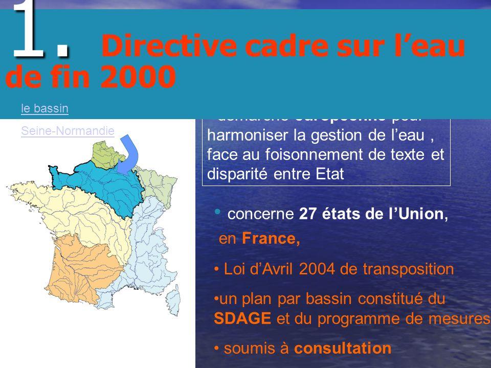 démarche européenne pour harmoniser la gestion de leau, face au foisonnement de texte et disparité entre Etat concerne 27 états de lUnion, en France, Loi dAvril 2004 de transposition un plan par bassin constitué du SDAGE et du programme de mesures, soumis à consultation 1.