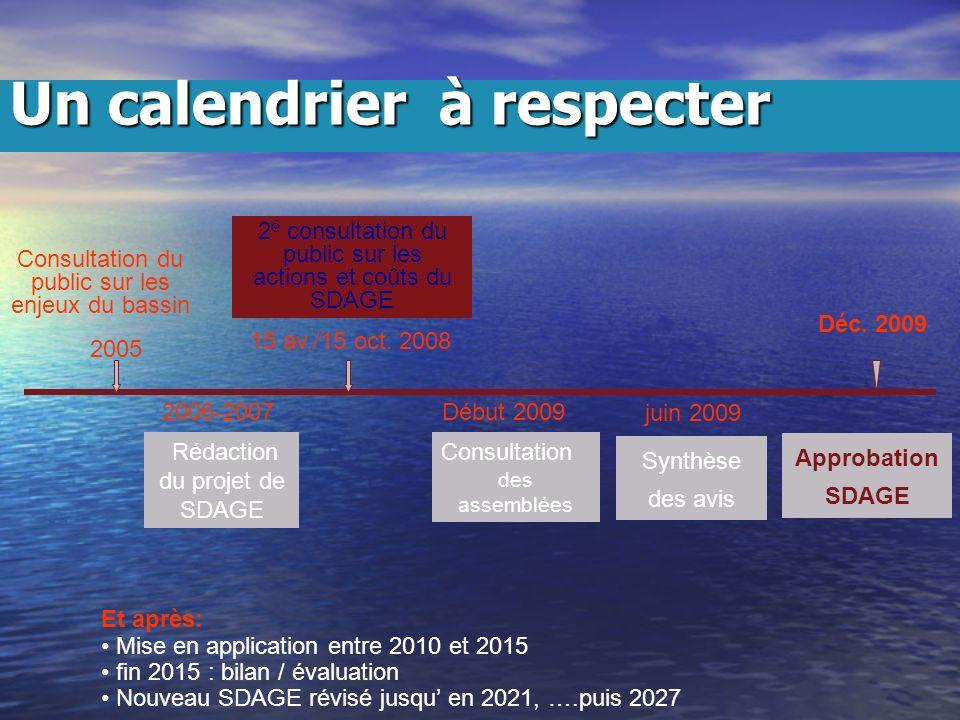 Un calendrier à respecter Consultation du public sur les enjeux du bassin Rédaction du projet de SDAGE Et après: Mise en application entre 2010 et 201