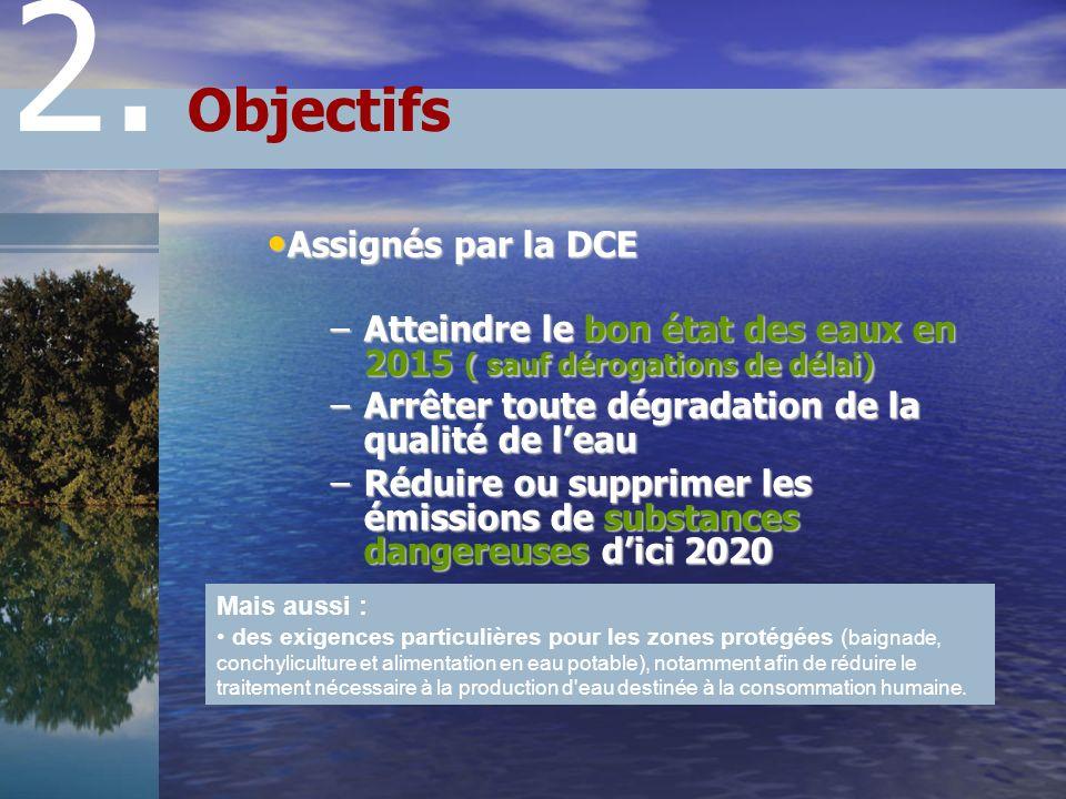 2. Objectifs Assignés par la DCE Assignés par la DCE –Atteindre le bon état des eaux en 2015 ( sauf dérogations de délai) –Arrêter toute dégradation d