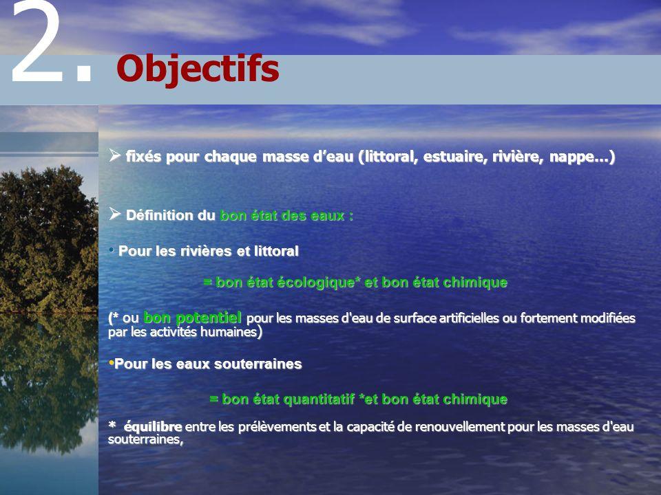 2. Objectifs fixés pour chaque masse deau (littoral, estuaire, rivière, nappe…) fixés pour chaque masse deau (littoral, estuaire, rivière, nappe…) Déf