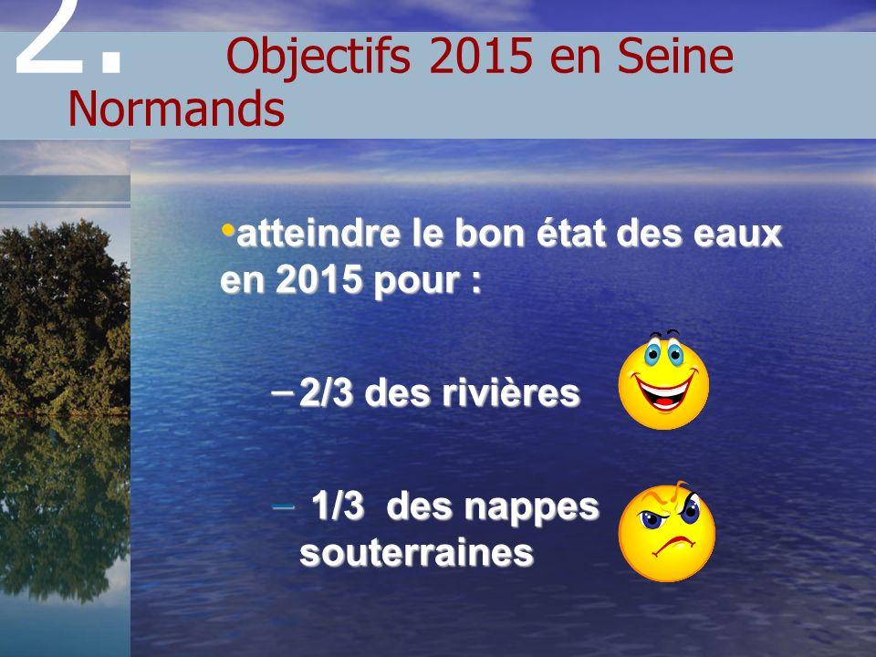 2. Objectifs 2015 en Seine Normands atteindre le bon état des eaux en 2015 pour : atteindre le bon état des eaux en 2015 pour : – 2/3 des rivières – 1