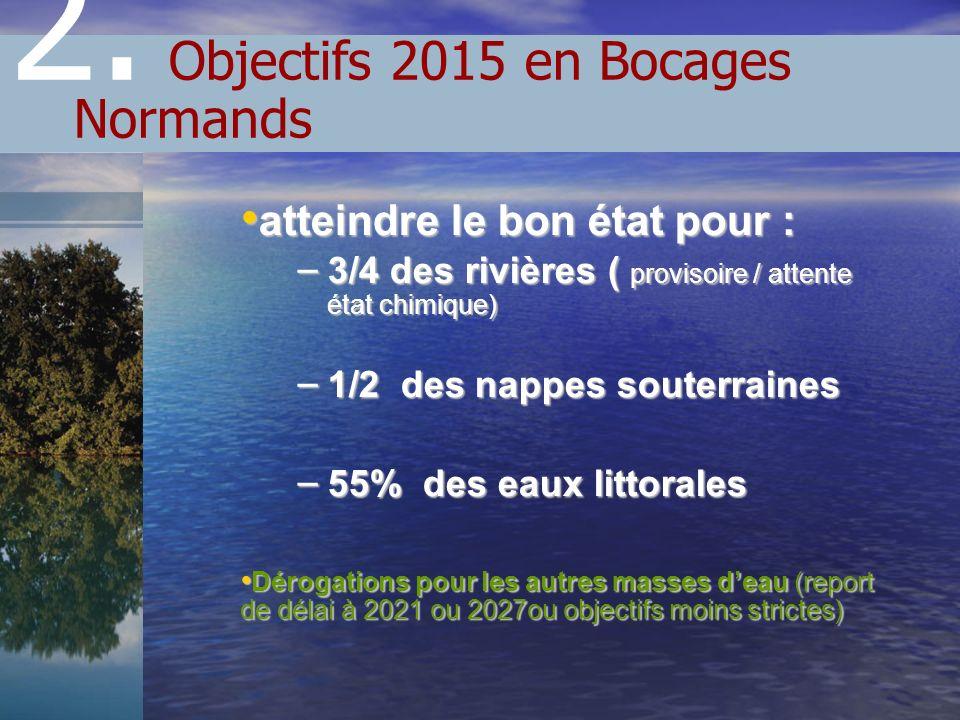 2. Objectifs 2015 en Bocages Normands atteindre le bon état pour : atteindre le bon état pour : – 3/4 des rivières ( provisoire / attente état chimiqu