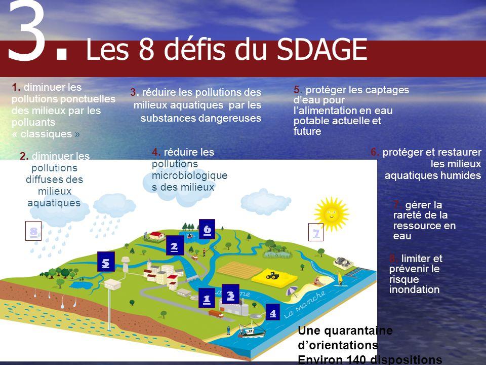 1. diminuer les pollutions ponctuelles des milieux par les polluants « classiques » 5.