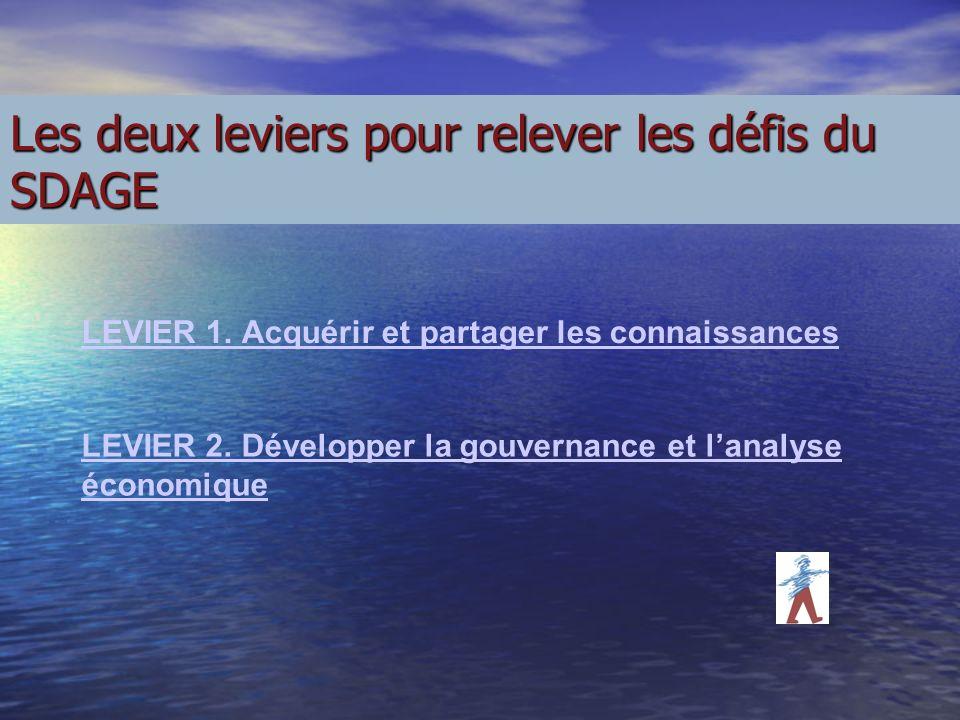 Les deux leviers pour relever les défis du SDAGE LEVIER 1. Acquérir et partager les connaissances LEVIER 2. Développer la gouvernance et lanalyse écon