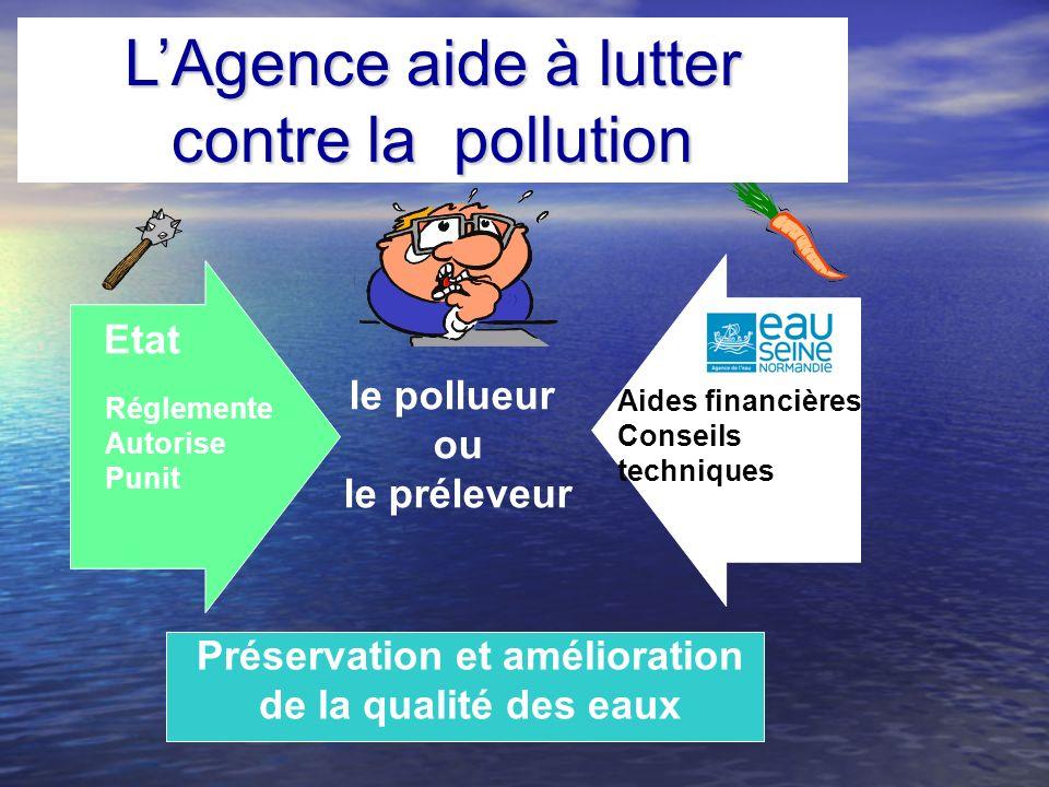 le pollueur ou le préleveur Préservation et amélioration de la qualité des eaux Etat Réglemente Autorise Punit Aides financières Conseils techniques LAgence aide à lutter contre la pollution