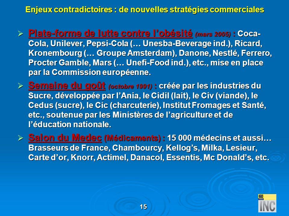 15 Enjeux contradictoires : de nouvelles stratégies commerciales Plate-forme de lutte contre lobésité (mars 2005) : Coca- Cola, Unilever, Pepsi-Cola (